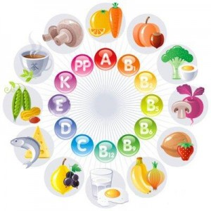 Такие разные витамины